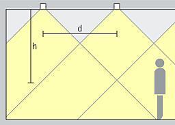 Deckenspots Anordnung erco service gestalten mit licht leuchtenanordnung